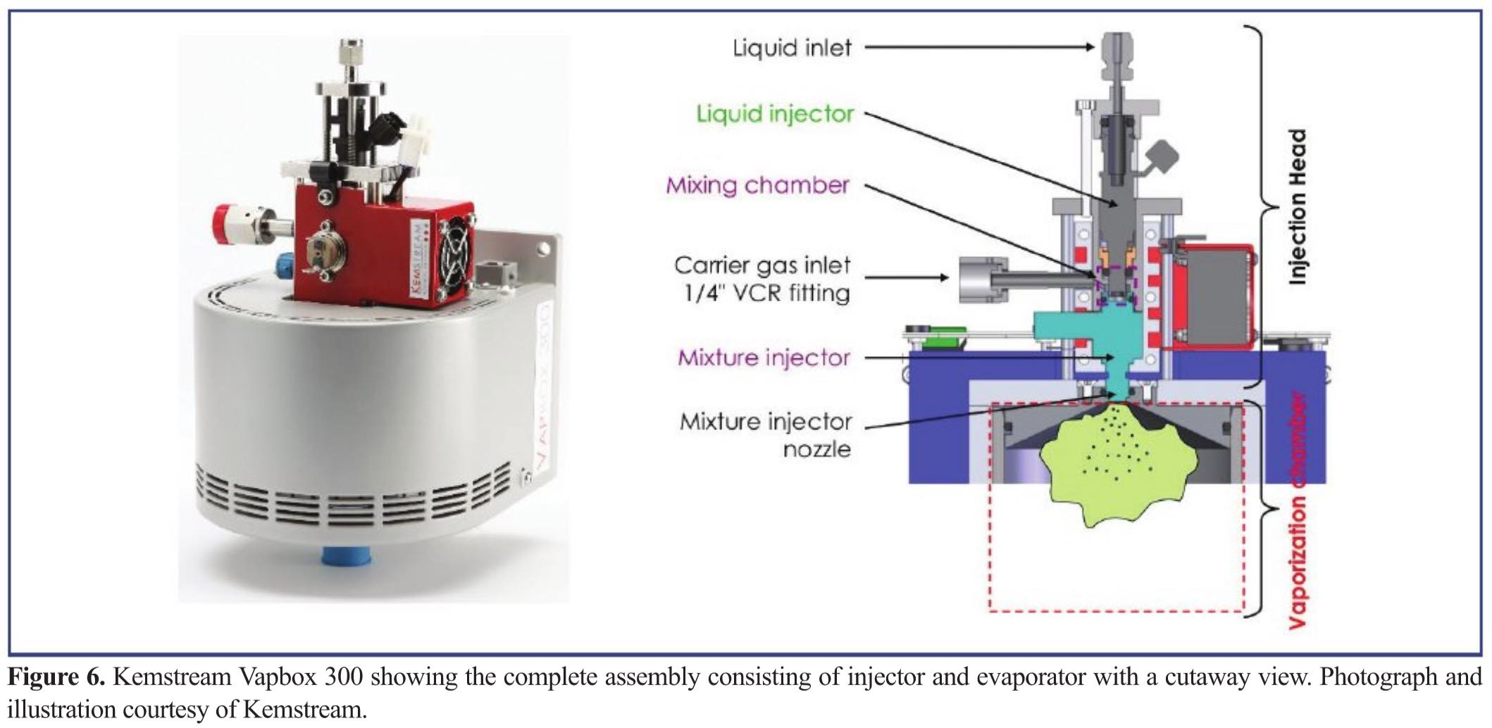 Difficult Deliveries III: Direct Injection of Liquids and Solutions