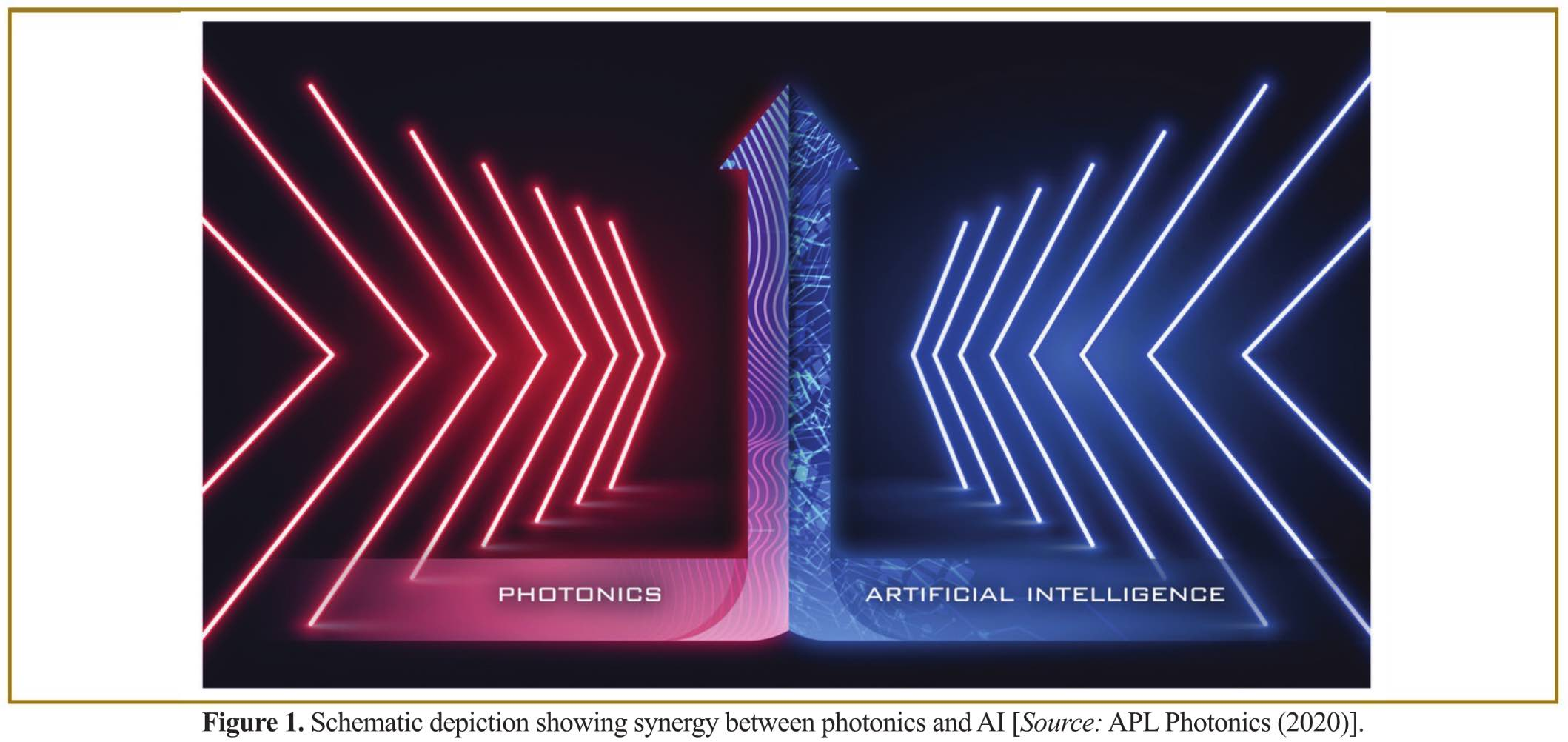 Combining Artificial Intelligence and Photonics for Advanced Technology Applications