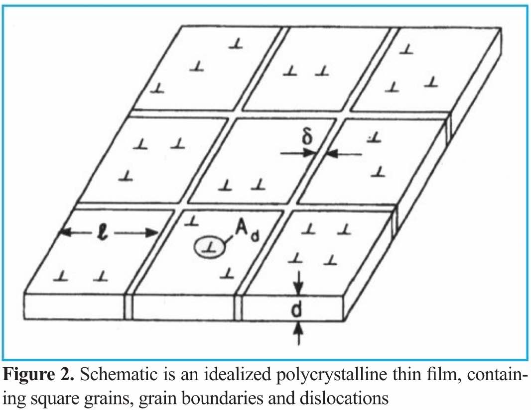 Thin Film Diffusion Barriers and Interdiffusion in Metal Films
